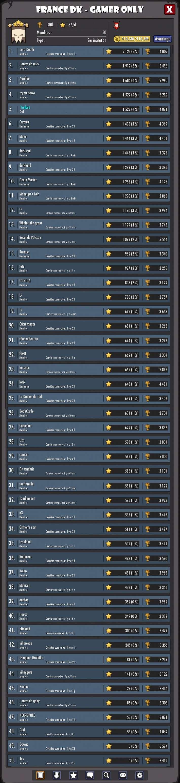 tournoi 19 Rysult10