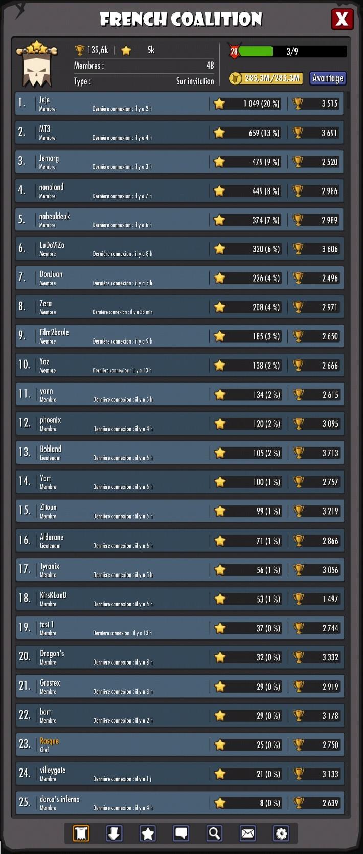 Tournoi de guilde 22 Rysult20