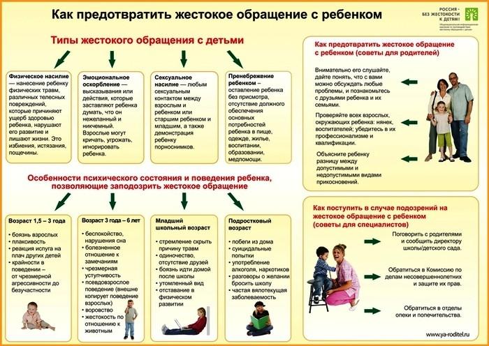 Признаки жестокого обращения с детьми, что делать в таких случаях Uoyo_i10