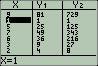 [TUTO] Les tableaux en TI-Basic z80 Tab10