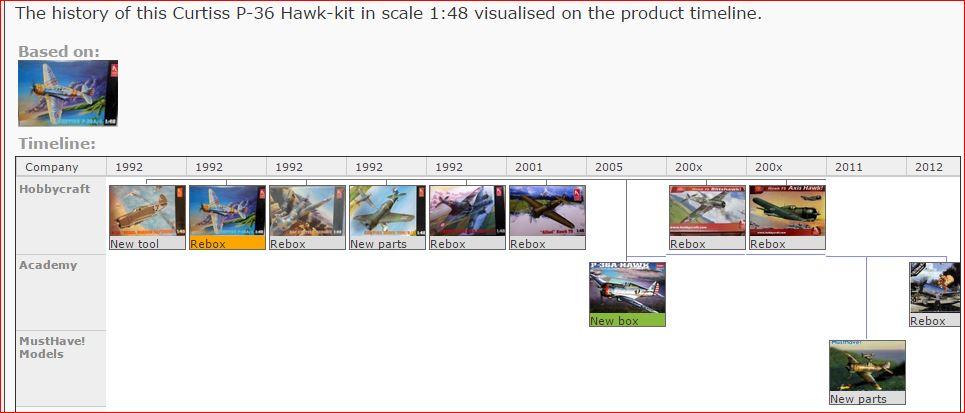 ACADEMY  CURTISS P-36A HAWK 1/48  montage pas à pas  02_kit10