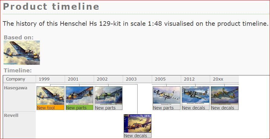 Revell - Henschel Hs 129 B-2 au 1/48 Produc12