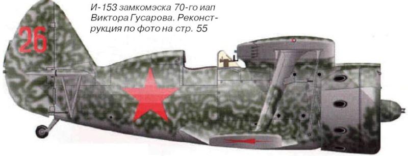 Polikarpov I-153.... & KFZ-2 - Page 3 1_2910