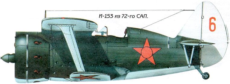 Polikarpov I-153.... & KFZ-2 - Page 3 1_810