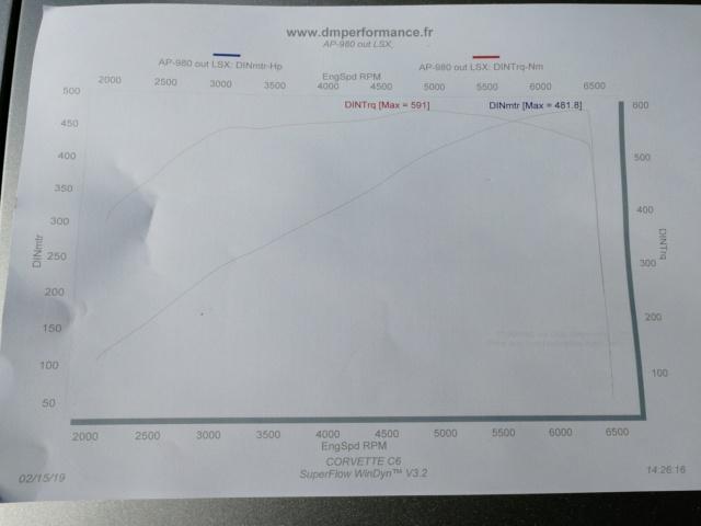 Corvette C6 silver black + passage banc + prépa AAC - Page 7 Img_2033