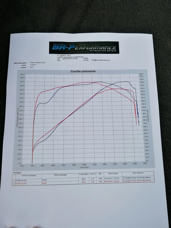 Corvette C6 silver black + passage banc + prépa AAC - Page 7 Img_2035