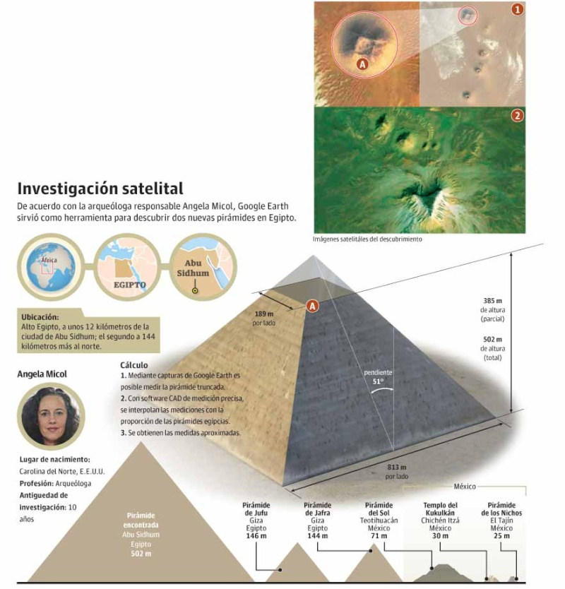 Enormes y antiquísimas pirámides descubiertas en Egipto . Angela10