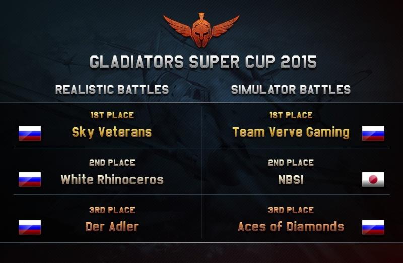 War Thunder Gladiators Supercup 2015 - résultat  Image10