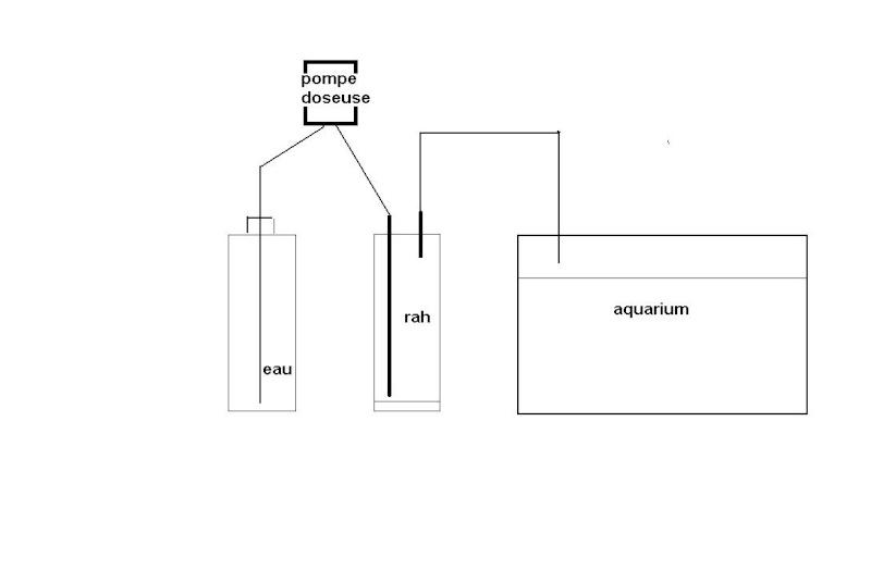 Projet cube 380l - Page 2 Rah10
