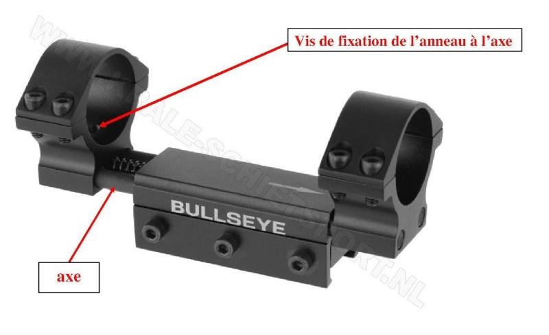 mod 25 supercharger hatsan!un nouveau pistolet de chez hatsan a forte puissance - Page 10 Bullse10