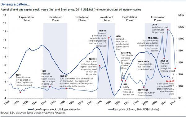 Actualité Economie Mondiale - Page 28 20150110