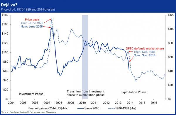 Actualité Economie Mondiale - Page 28 20150111