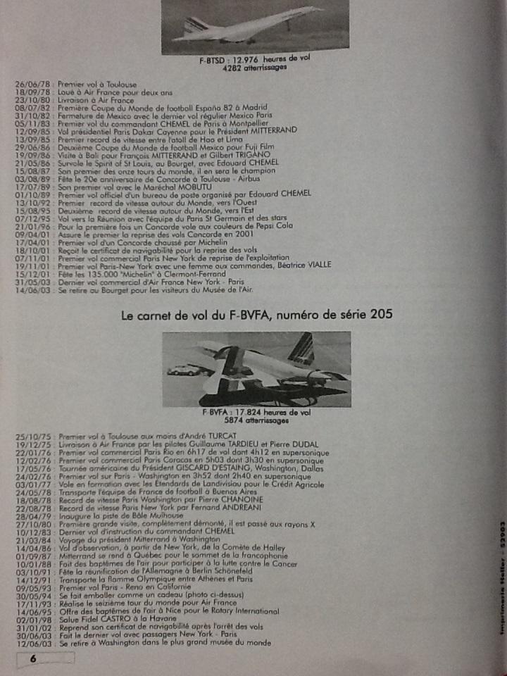 SUD AVIATION - BRITISH AIRCRAFT CORPORATION  CONCORDE 1/72ème Réf 52903 Notice Helle209
