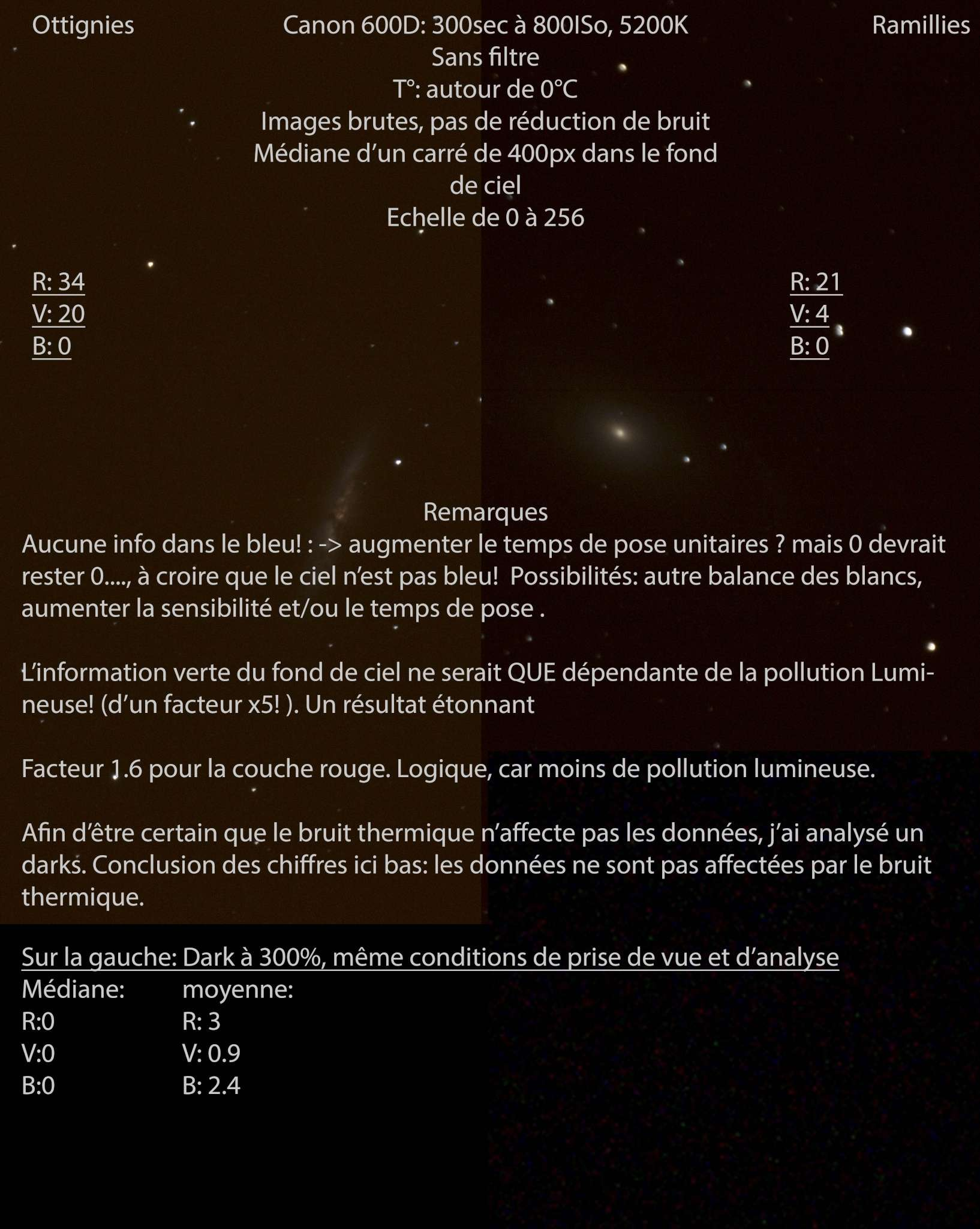M81 et Analyse! Compar10