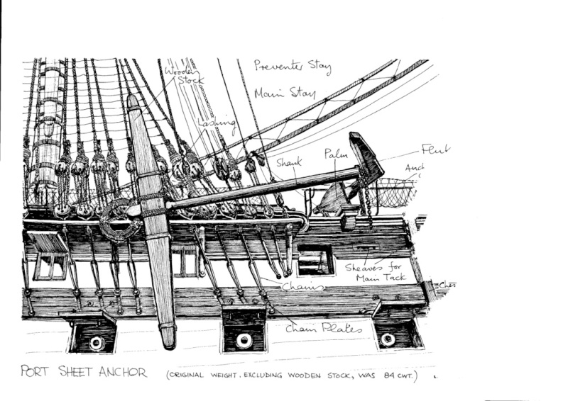 HMS Victory: primo lavoro Aaa10