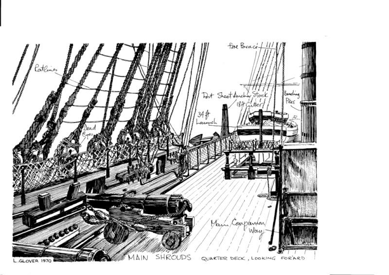 HMS Victory: primo lavoro Bbb10