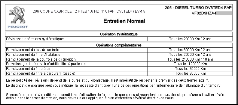 Plan d'entretien des 206 CC tous types Entret12