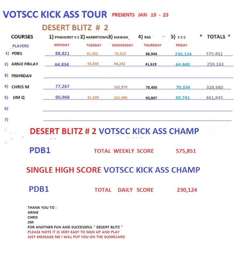 BLITZ DAILY WINNERS , WEEKLY WINNERS, COURSE TOTALS SEASON 1 Desert12