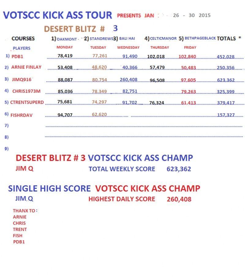 BLITZ DAILY WINNERS , WEEKLY WINNERS, COURSE TOTALS SEASON 1 Desert13