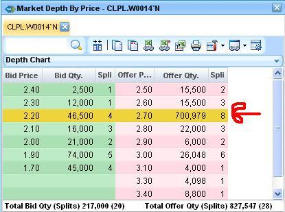 CLPLW0014 Ready to dump ? Clpl_w10