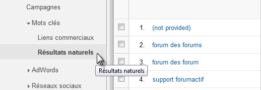 Analyser le trafic de son forum avec Google Analytics 07-01-11