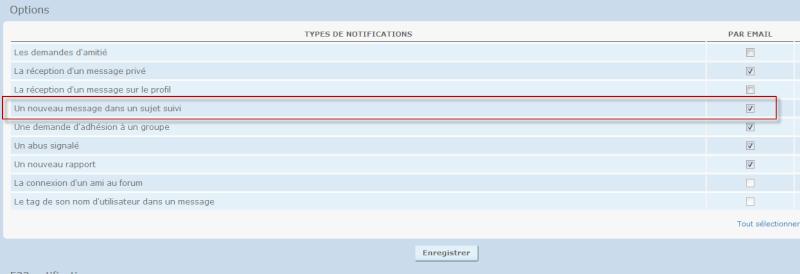 Problèmes de notifications par email des suivis de sujets 12-01-10