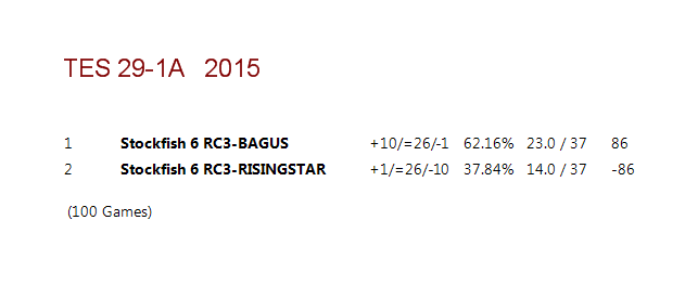 BAGUS.ctg Test_210