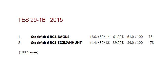 BAGUS.ctg Test_310