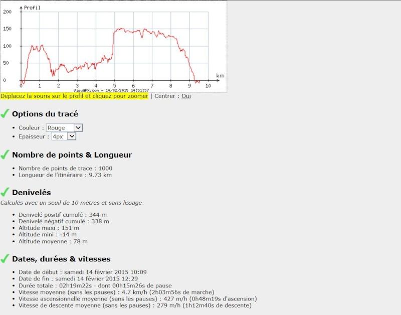 Séance du Samedi 14022015  St Adrien groupe N3 de Fred  Syance15