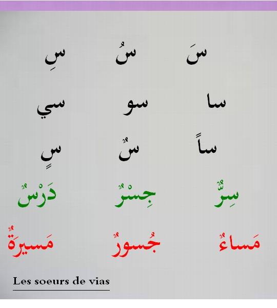 Vocabulaire arabe Oeya_e10