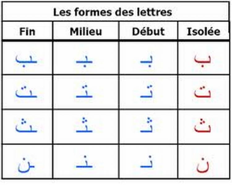Vocabulaire arabe Ooo1110