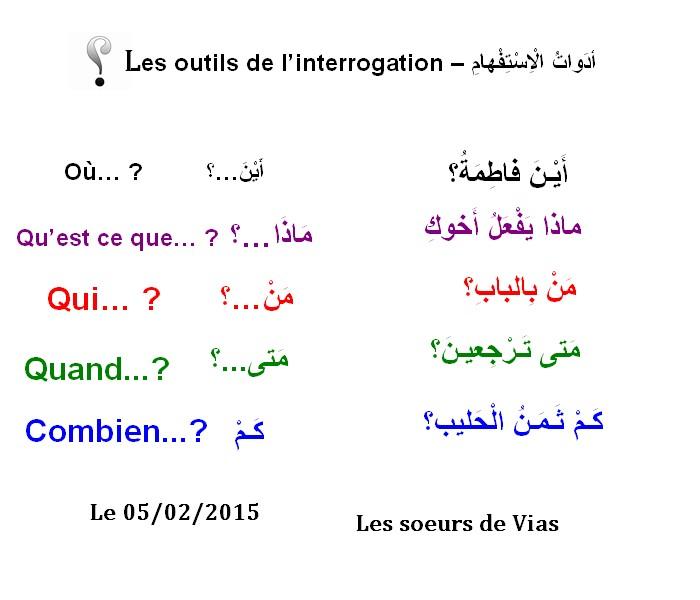 Cours de Arabia Les_ou11