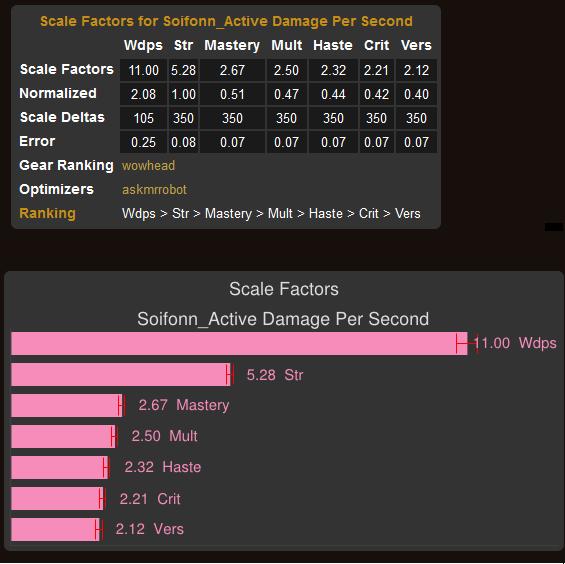 SimulationCraft Soifon11