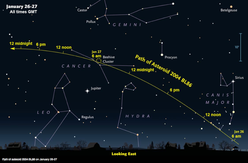Asteroid to fly close by Earth safely on 26th January 10403410