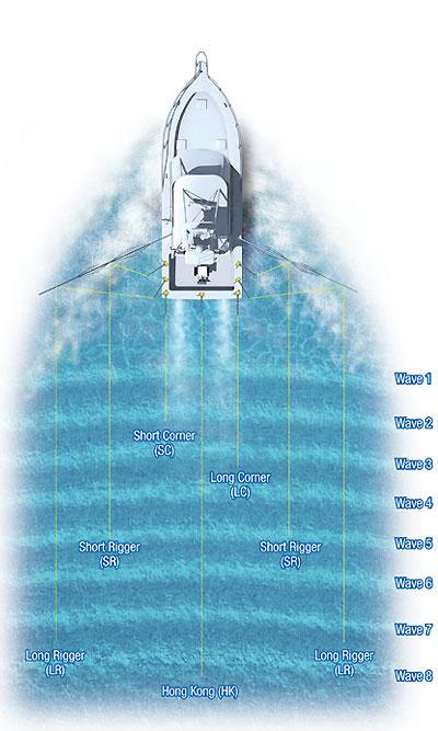 Corrico Oceânico Com Lulas Artificiais Corric11