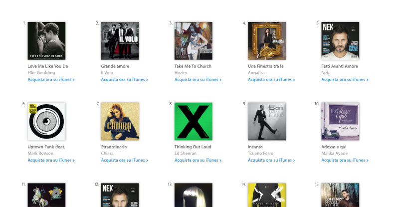 Classifiche di vendita (FIMI, WWA, iTunes)  - Pagina 38 Scherm19