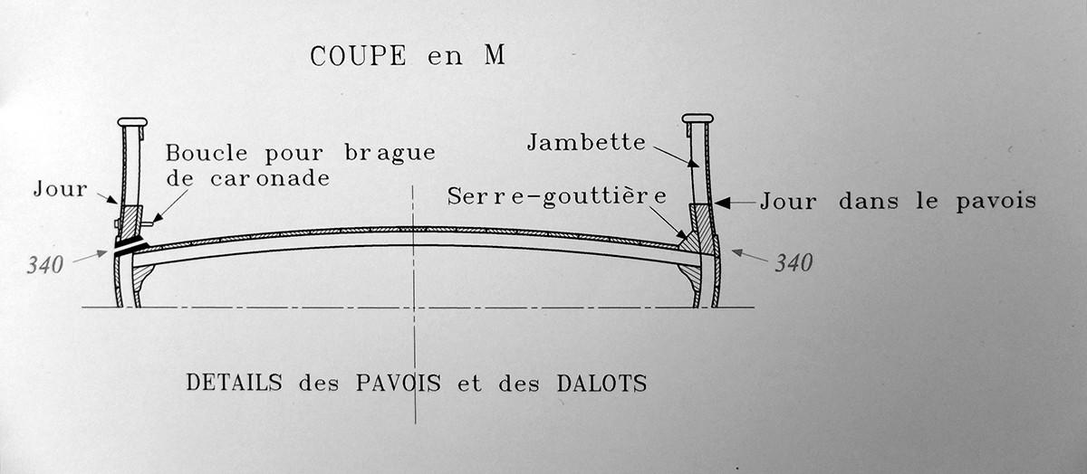 La Toulonnaise d'après le plan AAMM 1/48 Toul_310
