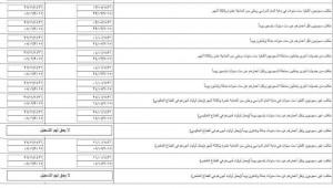برنامج نور : تسجيل طلاب الصف الأول الابتدائي عبر نور Img-2010