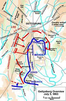 Gettysburg 1863 220px-10