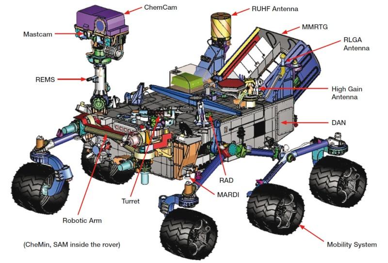 Mars: Le rover Curiosity a-t-il photographié un homme sur la planète rouge? - Page 2 Rtemag11