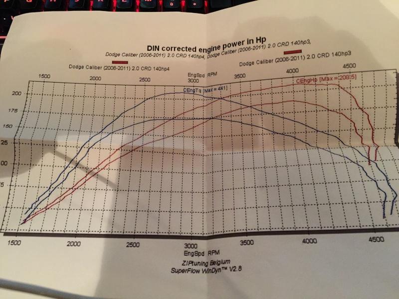 Te programmation Dodge Caliber 2.0 CRD INCROYABLE  Img_4910