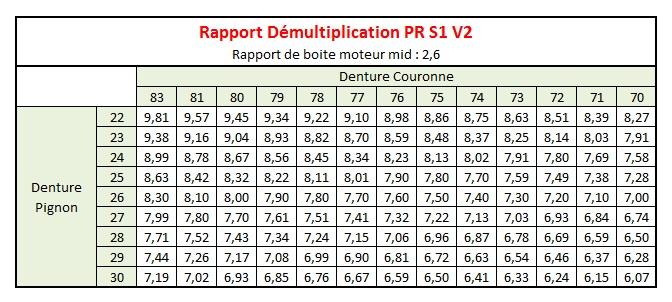 DEMUL PRS1V2 Demul12