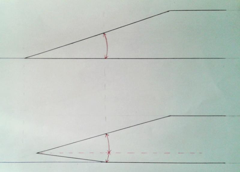 Profil d'une lame? 20150321