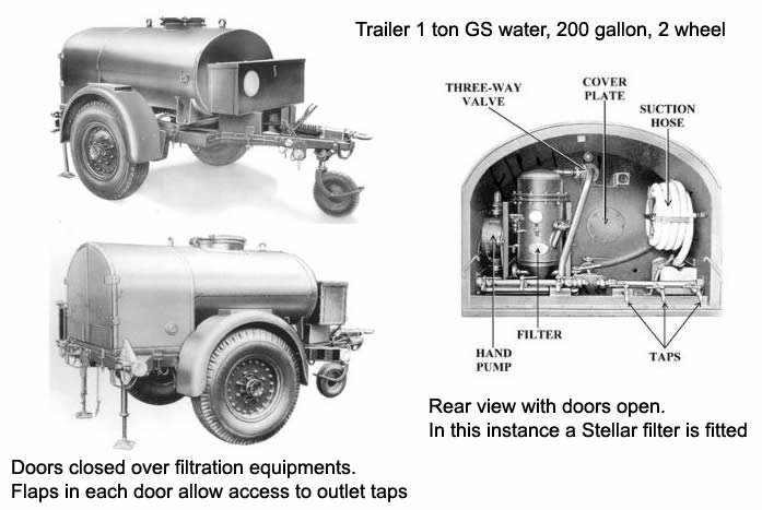 RAOC Vehicle disposal depot -  Holland or Belgium? Water-10