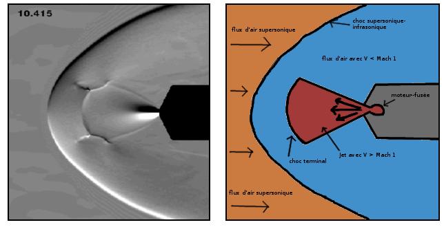 la rétropropulsion supersonique Ssrp11