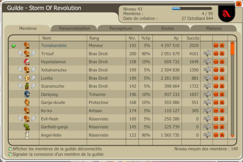 Candidature de la guilde Storm Of Revolution [Refusée]. 5555510
