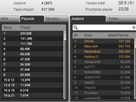 table final du 28/02/2015 5e holdem +65e  Tf10
