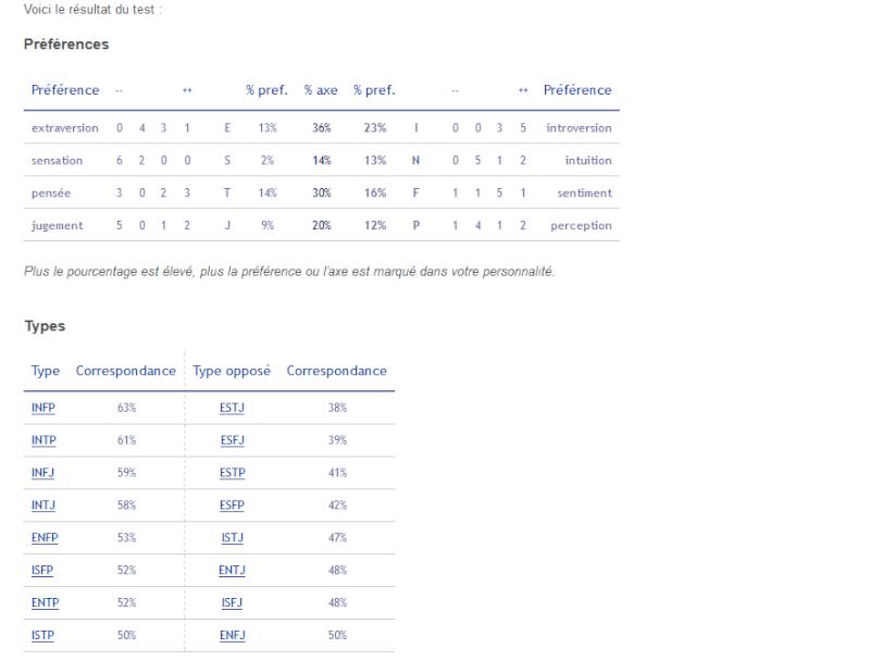 TEST MBTI - Page 4 Test_m10