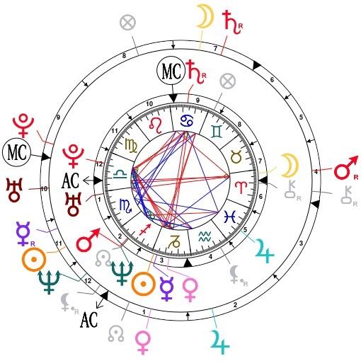 pluton en synastrie Astrot11