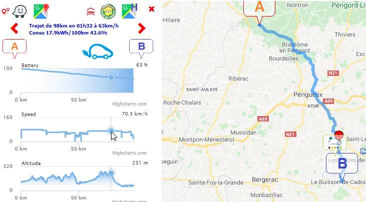 Route planner myevtrip.com: Véhicule, Itinéraire, Bornes (image 360°), Météo, Conso, Partager - Page 26 Screen10